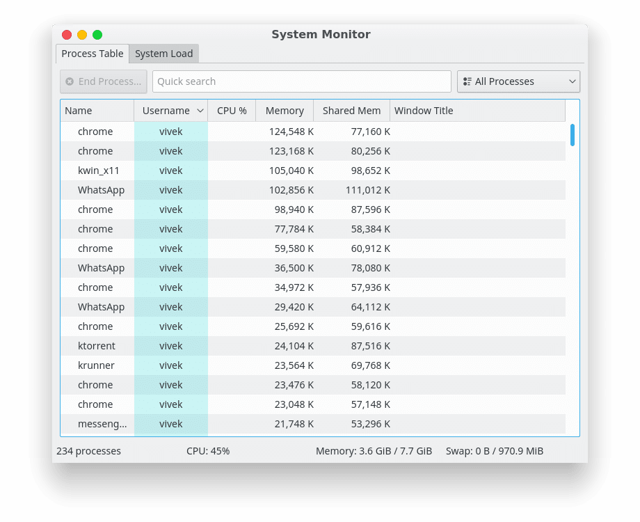 KDE Plasma Desktop supprime tous les processus
